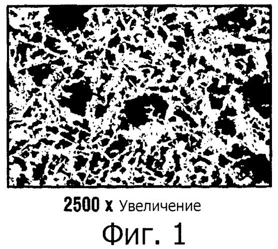 Продукты на основе сульфата кальция с повышенной водостойкостью