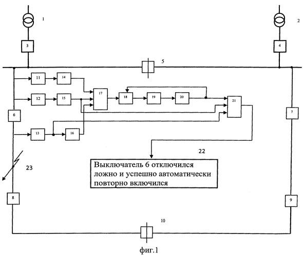 Способ контроля ложного отключения и успешного автоматического повторного включения головного выключателя линии кольцевой сети