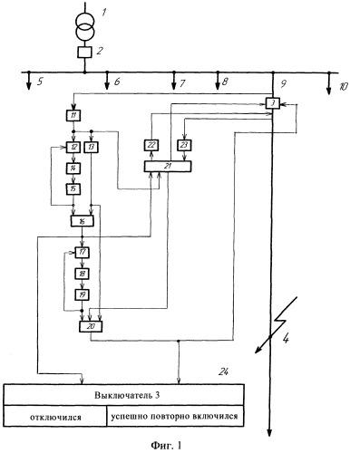 Способ л.д. сурова контроля успешного автоматического повторного включения головного выключателя линии без промежуточных включений на короткие замыкания