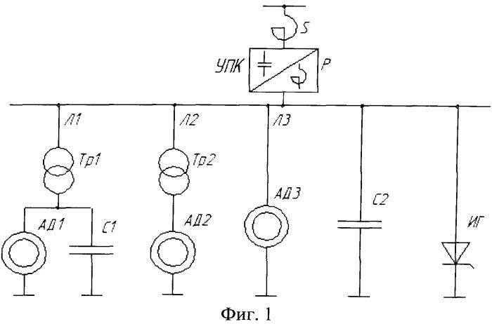 Способ снижения влияния высших гармоник на электрооборудование
