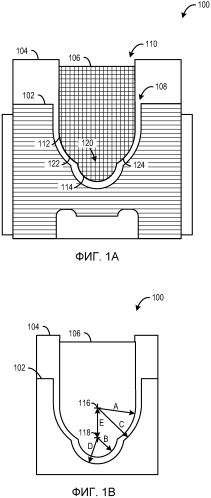 Гибкая по размеру и ориентации система аккумуляторной батареи