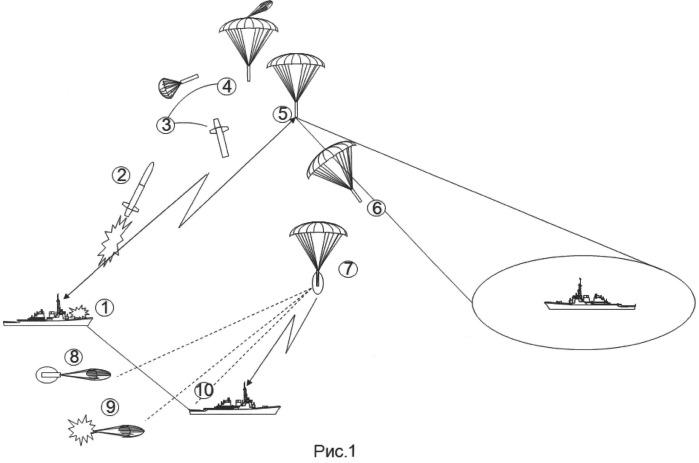 Спускаемый разведывательный модуль светлячок
