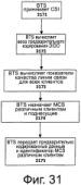 Системы и способы координации передач в распределенных беспроводных системах посредством кластеризации пользователей