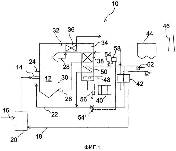 Способ и устройство для селективного каталитического восстановления nox в энергетическом котле
