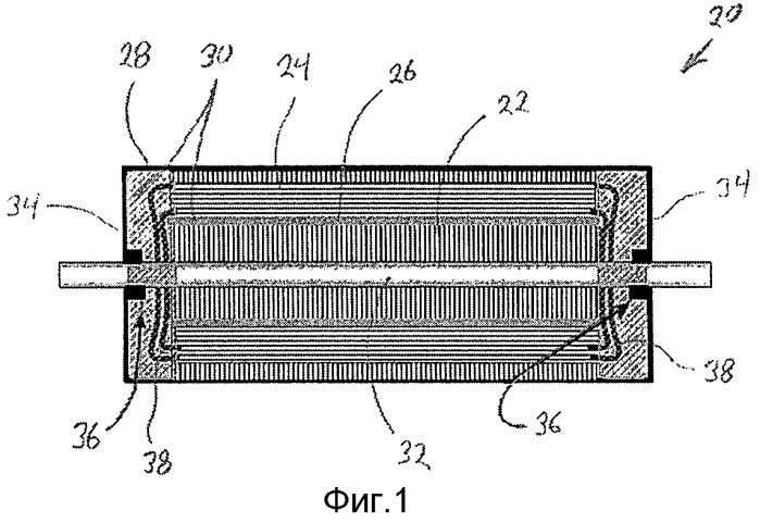 Погружной электродвигатель с зазором с ферромагнитной жидкостью