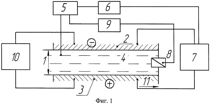 Способ электрохимической обработки металлических деталей в рабочей среде с переменной проводимостью и устройство для его осуществления