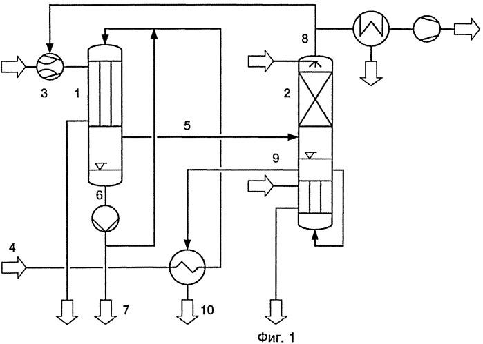 Способ концентрирования водного раствора пероксида водорода