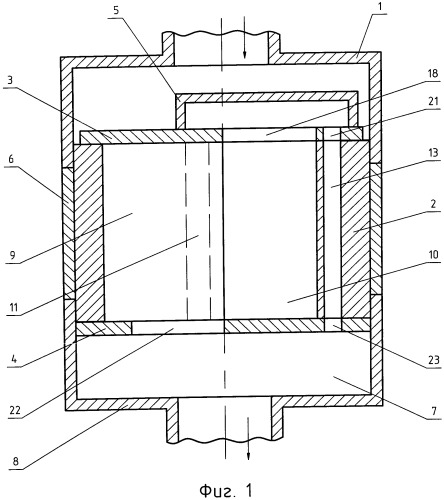 Способ тепломассоэнергообмена и устройство для его осуществления