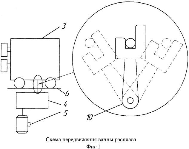 Способ получения волокна из минерального сырья и его устройство