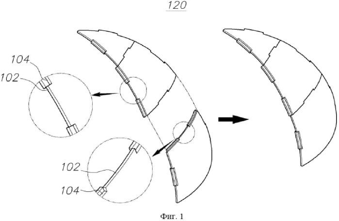 Конструкция купольного типа