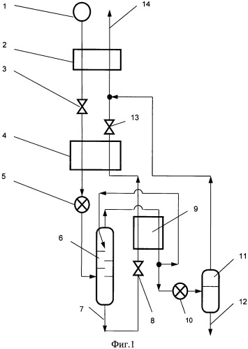 Способ частичного сжижения природного газа (варианты)