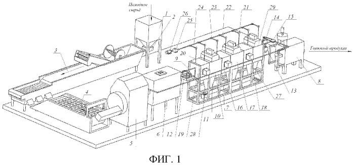 Технологическая линия производства цукатов