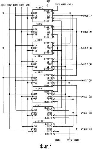 Сдвиговый регистр, возбуждающая схема линии сигналов сканирования, содержащая его, устройство отображения
