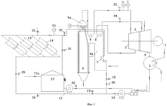 Способ производства электроэнергии из солнечной энергии и система, использующая котел на биотопливе в качестве дополнительного источника теплоты