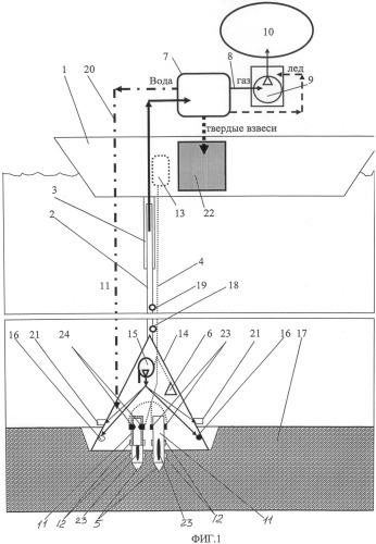 Способ разработки подводных газогидратных залежей