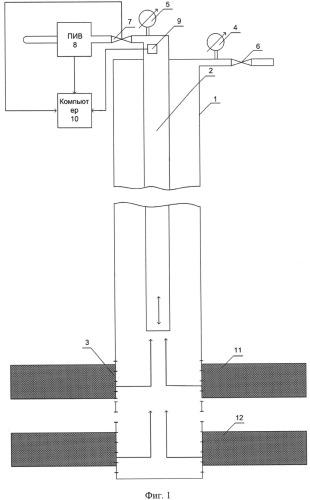 Способ обнаружения газонасыщенных пластов в скважинах