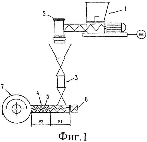 Способ обработки мономера, форполимера, полимера или соответствующей смеси