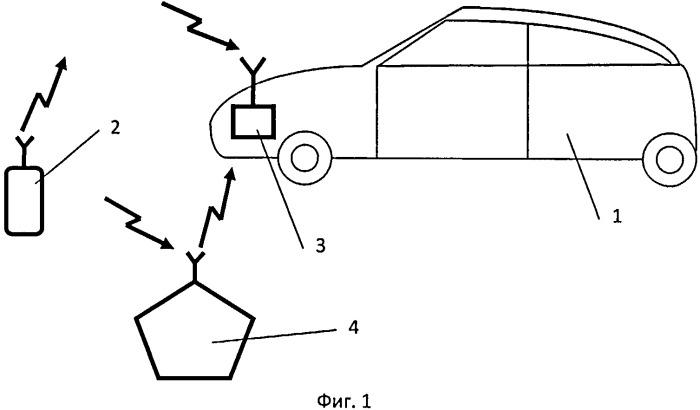Способ защиты автомобильной охранной системы от несанкционированного использования