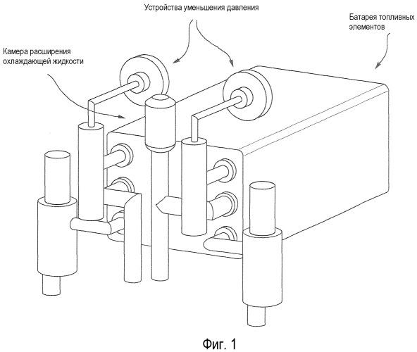 Резервный электрогенератор на топливных элементах, содержащий компактный корпус коллектора и способы управления его работой