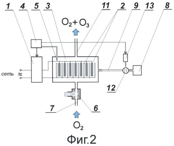 Способ и устройство защиты генератора озона от пожара
