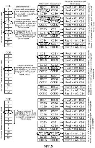 Передача информации обратной связи для передачи данных на множестве несущих