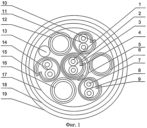 Экранированный симметричный четырехпарный кабель