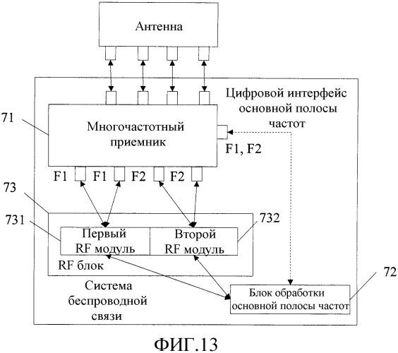 Способ, устройство и система передачи сигнала связи
