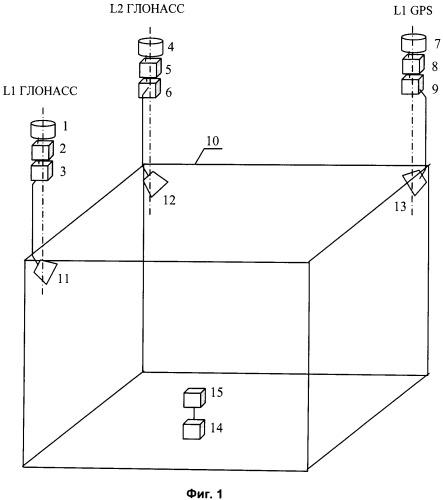 Способ и система мультичастотного позиционирования в экранированном пространстве