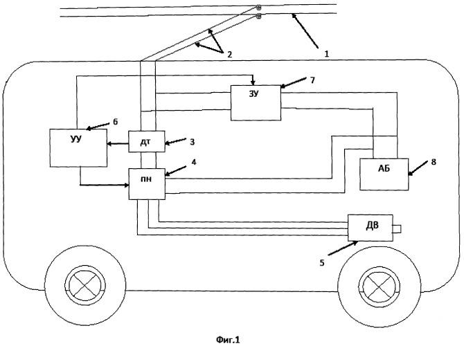 Транспортное средство с автономным ходом