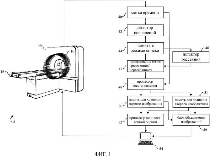 Рет-детекторная система с улучшенными характеристиками количественной оценки