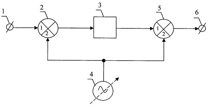 Способ фильтрации радиосигналов
