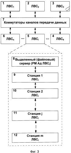 Способ управления обслуживанием запросов пользователей в информационно-вычислительном комплексе