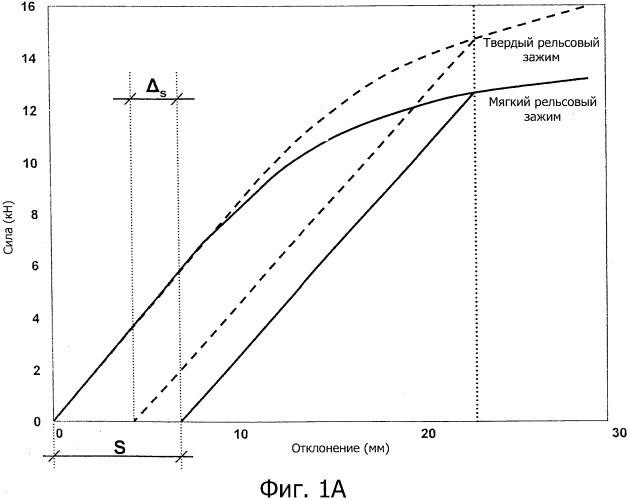 Способ изготовления упругого рельсового зажима (варианты)