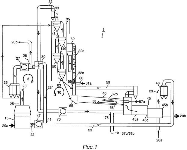 Способ производства цемента с уменьшением выброса со2