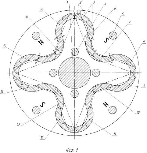 Магнитная система ротора электрической машины