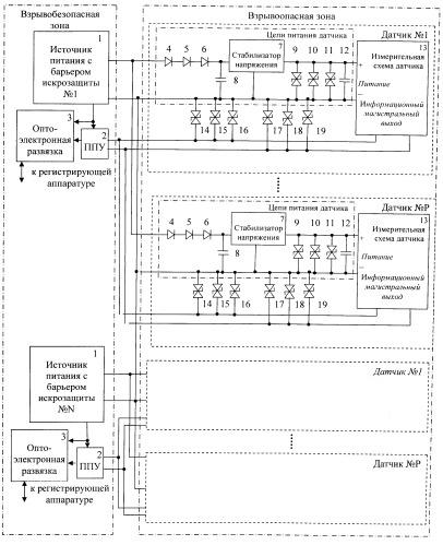 Система искробезопасного питания измерительных датчиков