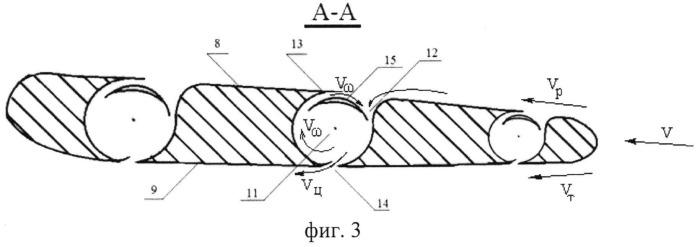Способ повышения давления и экономичности лопастных турбомашин радиального типа