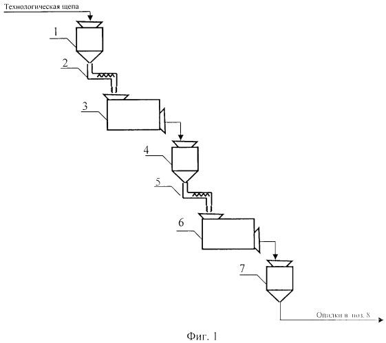 Способ производства сахаров из целлюлозосодержащего сырья