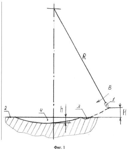 Способ сравнительной оценки свойств материалов по отношению длины лунки отскока к ее ширине в следе индентора при маятниковом скрайбировании