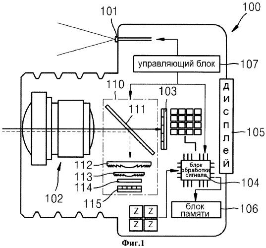 Камера и оптическая система для получения 3d изображений (варианты)