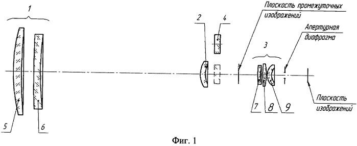 Оптическая тепловизионная система для средней ик-области спектра