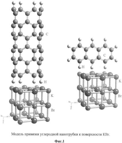 Защитное покрытие для гигроскопичных оптических материалов на основе лазерно-осаждаемых углеродных нанотрубок для целей оптоэлектроники и медицинской техники