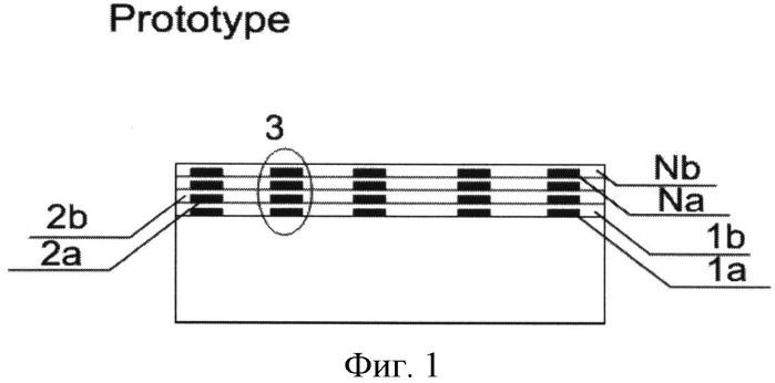 Способ формирования массивов квантовых точек повышенной плотности