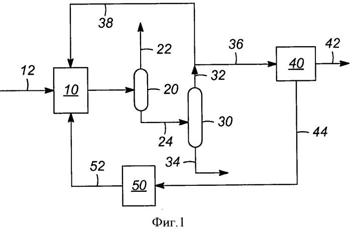 Способ увеличения объема производства бензола и толуола