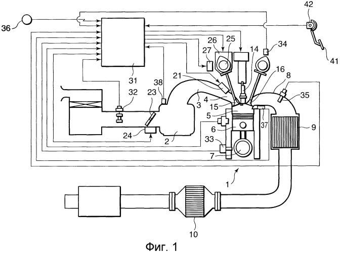 Способ и система для управления запуском двигателя внутреннего сгорания
