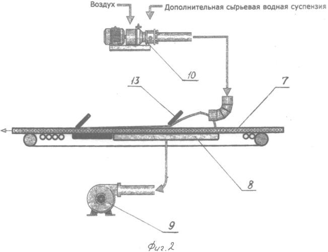 Способ изготовления минеральной плиты и минеральная плита