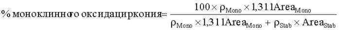 Плавленые частицы оксида алюминия и оксида циркония