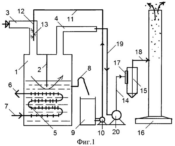 Устройство для очистки и утилизации отходящих дымовых газов