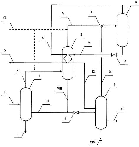 Способ низкотемпературной сепарации газа