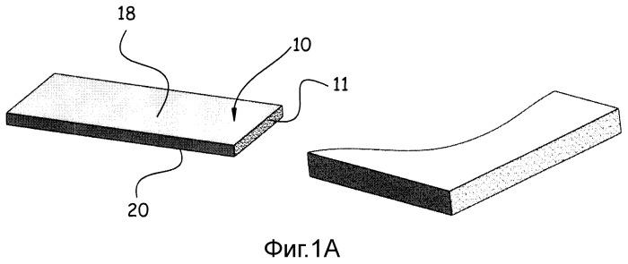 Способ изготовления внутреннего слоя с интегрированными мостиковыми волокнами для панелей из композитных материалов, получаемая панель и устройство